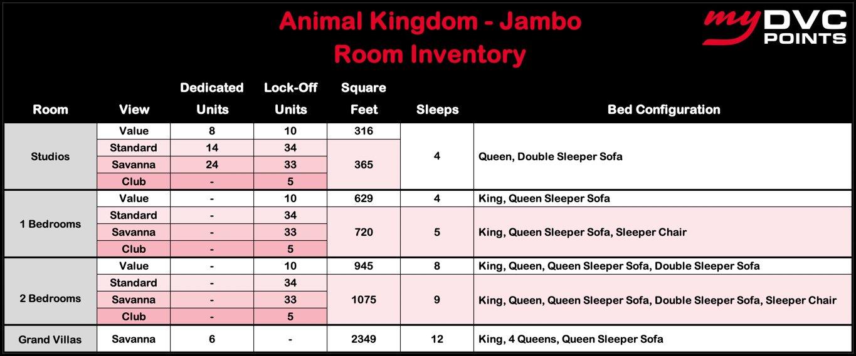 Animal Kingdom Jambo DVC Room Inventory