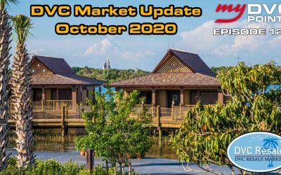 124 DVC Market Update for October 2020