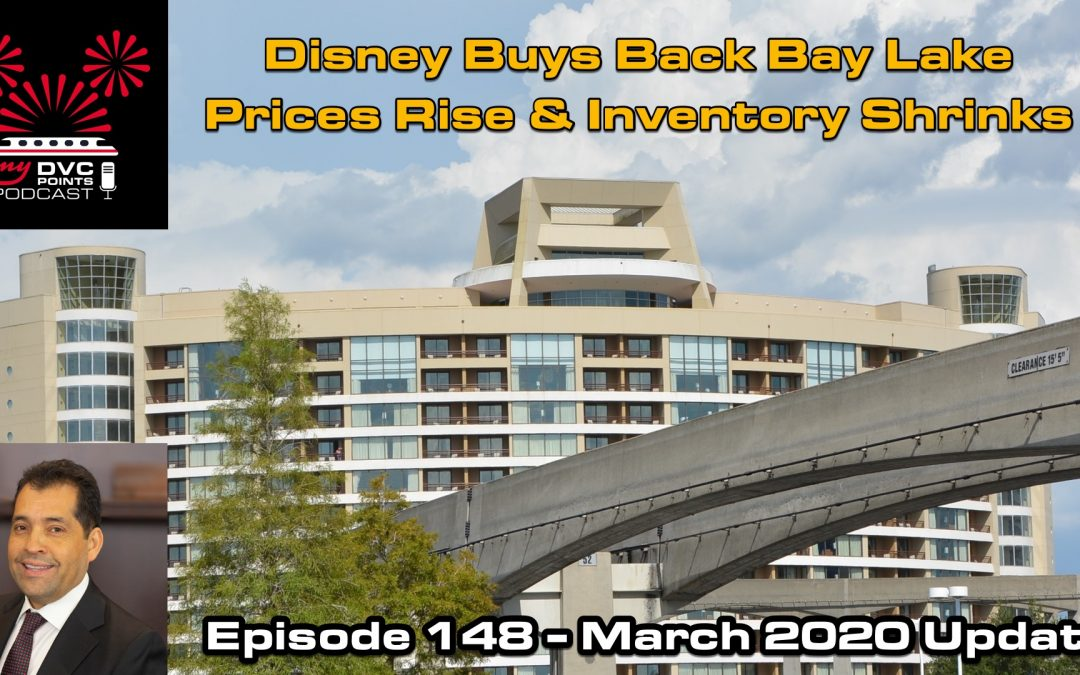 148 DVC Market Update for March 2021 with Humberto Santos